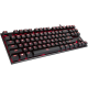 Клавиатуры HyperX